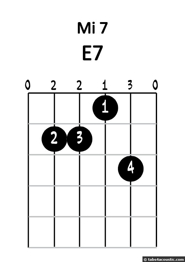 Diagramme mi 7 numéro 2