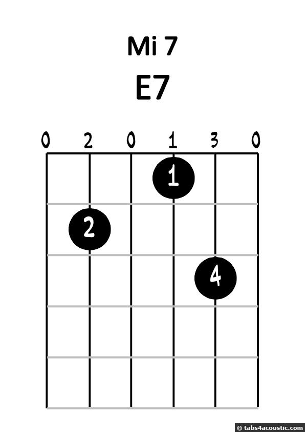 Diagramme mi 7 numéro 3
