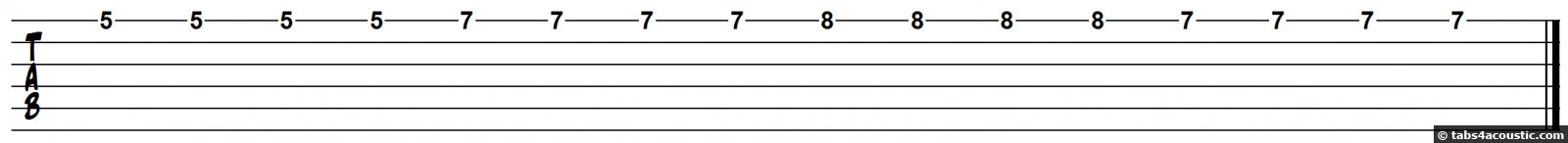 Deuxième exercice, quatre coups par note