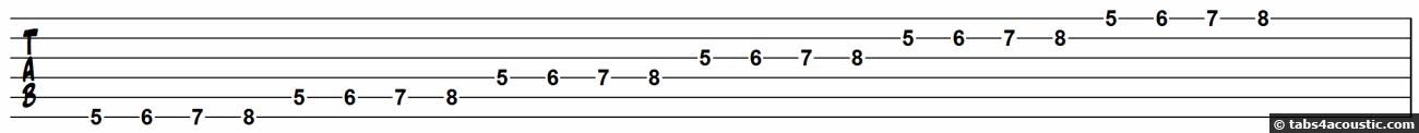 Tablature décalage sur plusieurs cordes