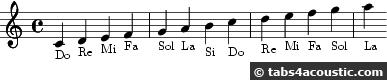 lire partition musicale