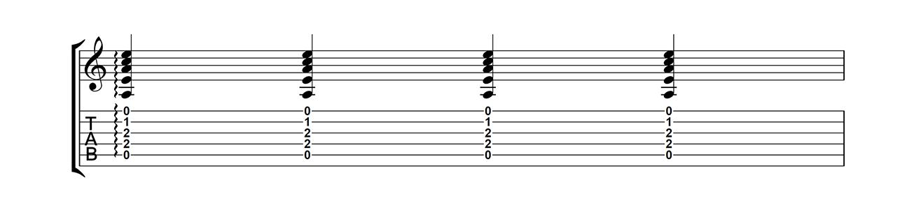 Exemple de rythme avec rolled chords
