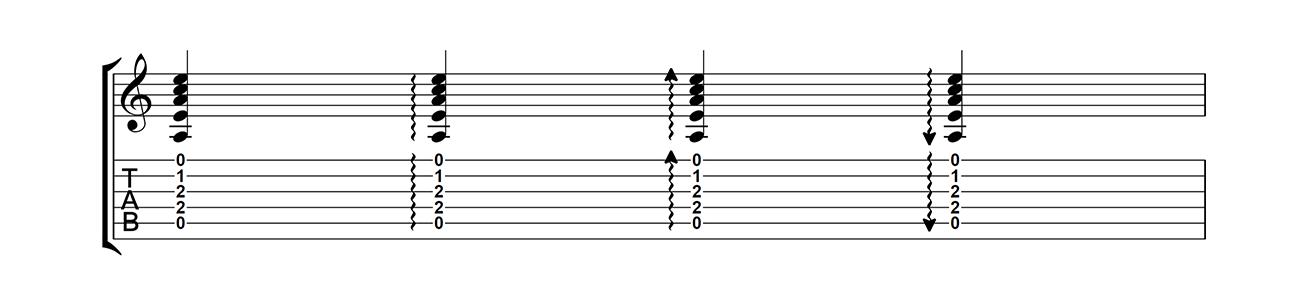 Variations des symboles d'écriture des rolled chords